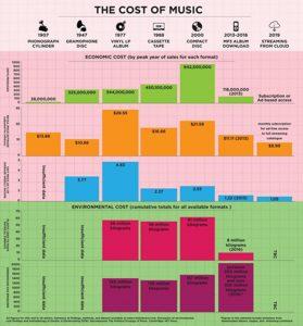 contaminación digital, medioambiente cibermedios